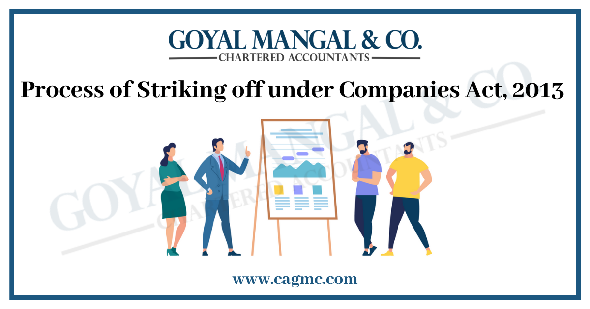 Process of Striking off under Companies Act, 2013