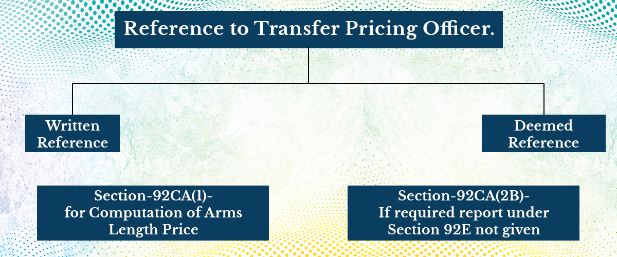 Relevant provisions from Transfer Pricing